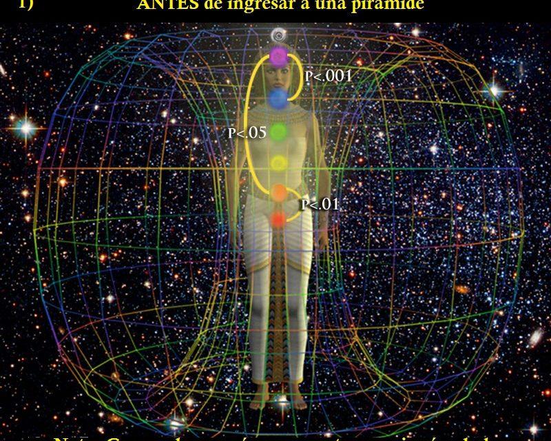 La Gran Pirámide Afecta Sistema de Chakras Humanos